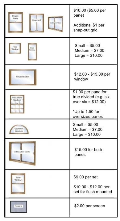 Window cleaning price list
