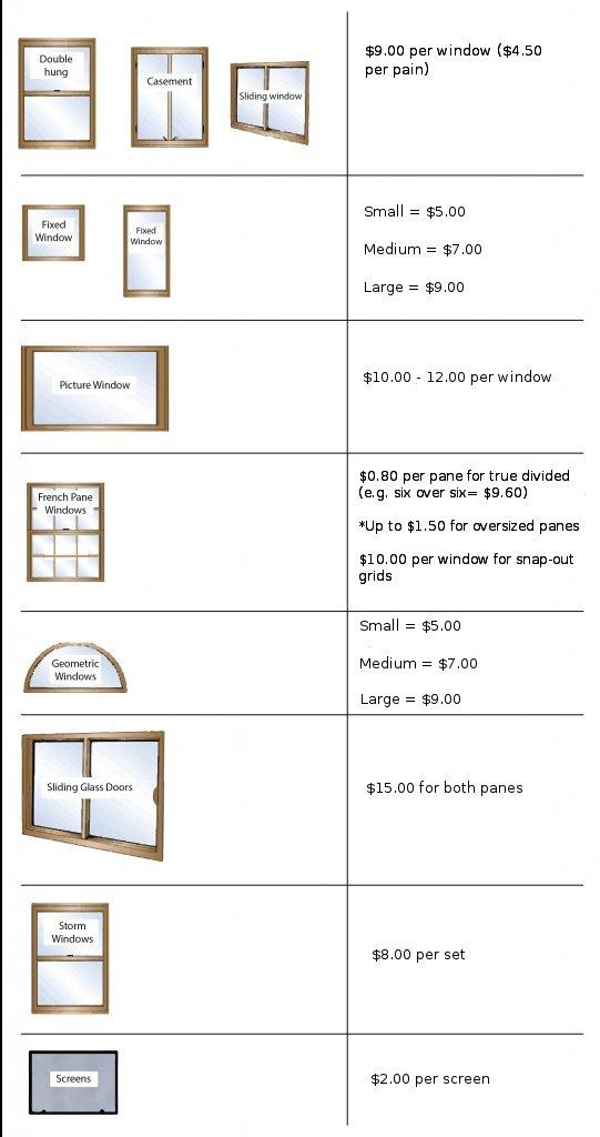 window cleaning estimate sheet